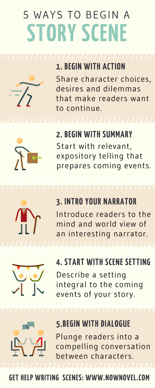 Infographic-5-ways-to-begin-a-scene_NowNovel